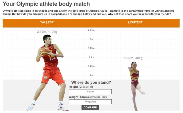 Comparativa del físico de los atletas de Londres 2012